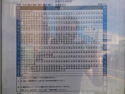 東寺尾バス停から鶴見駅西口に向かうバスの時刻表