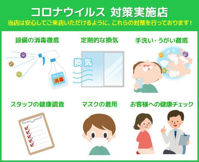 コロナウイルス感染予防対策の実施内容を説明する画像