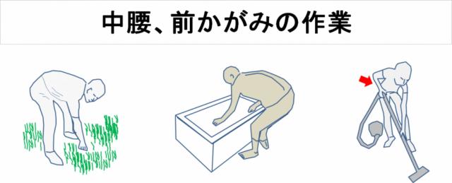 腰痛の原因となる姿勢の例  前かがみの作業 草むしり お風呂掃除 掃除機がけ