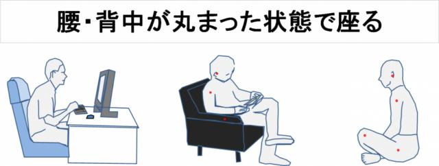 腰痛の原因となる姿勢の例  腰・背中が丸まって座る
