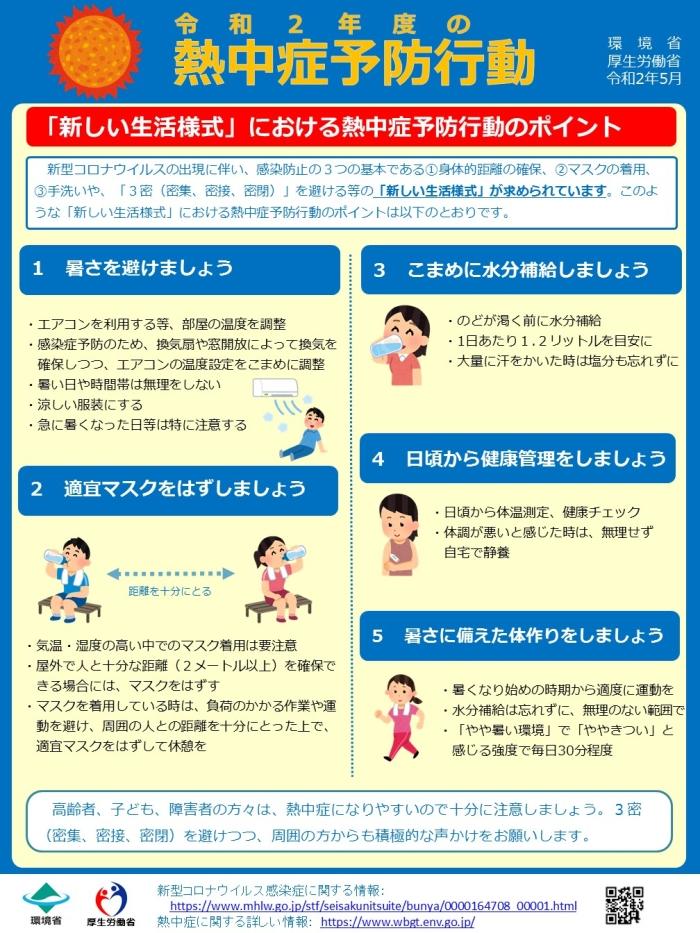 コロナマスク熱中症 000635171